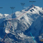 Mont Blanc beklimmen: Welke route?